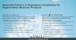 Regulatory Compliance For Regenerative Medicine Products