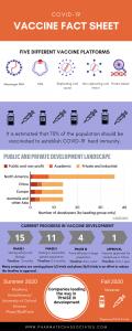Covid-19 Vaccine Fact Sheet - Pharmatech Associates